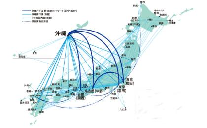 海陸一貫輸送とは